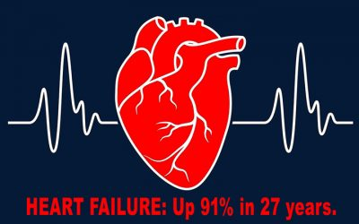 Study shows heart failure soaring globally—OHS has tools to help!